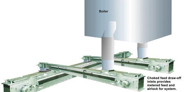 CDM Systems Cooling Ash Handling Conveyor System