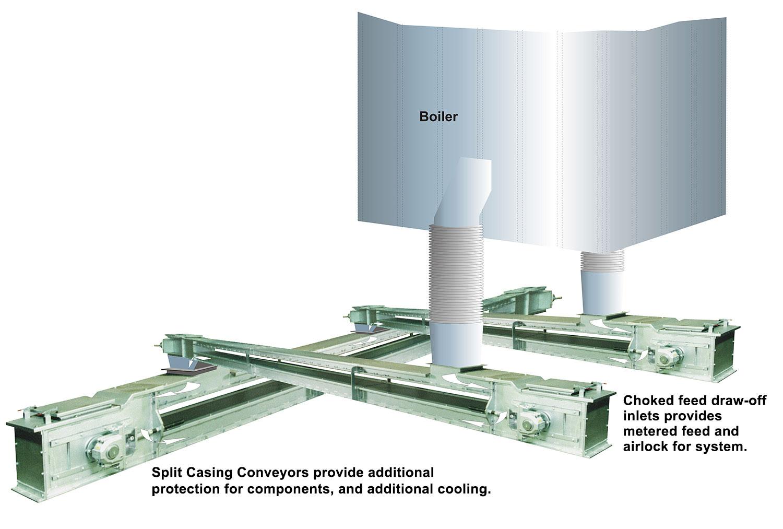 CDM Cooling Ash Handling Conveyor System