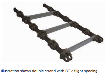 CDM Dual-Strand Conveyor Chain