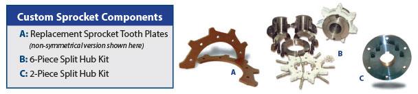 CDM Custom Sprocket Components