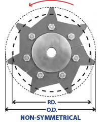 CDM Non-Symmetrical Drive Sprocket