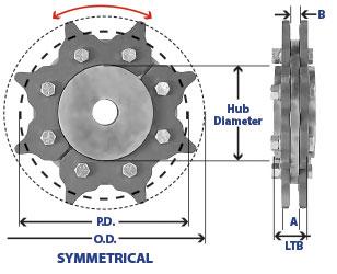 CDM Symmetrical Drive Sprocket
