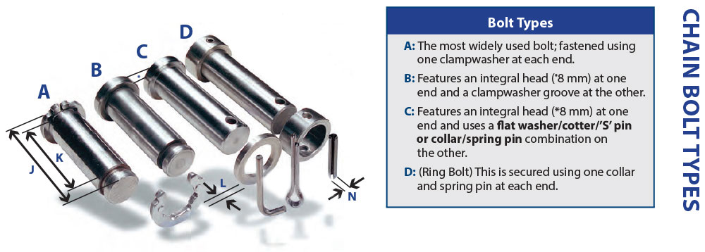 Chain Bolt Type Diagram