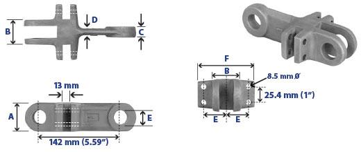 Triple Series Chain