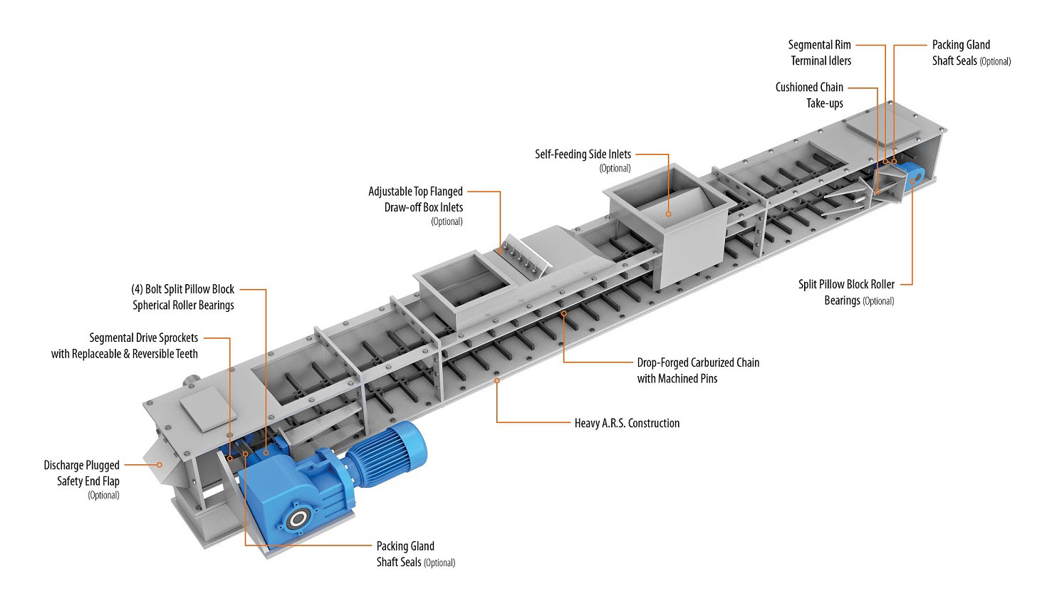 Tech Brief: Drag Chain Conveyor Operation - CDM Systems, Inc
