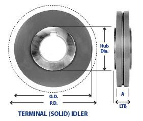 CDM Terminal (Solid) Idler