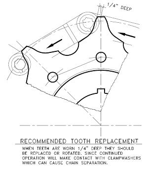 Tooth wear on conveyor sprocket.